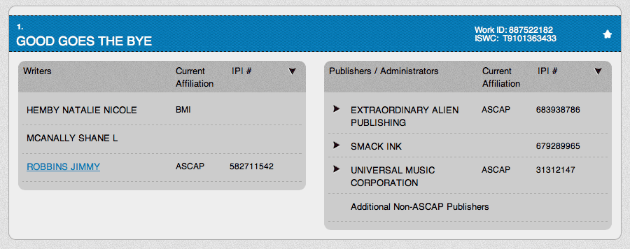 Good Goes The Bye Kelly Clarkson ASCAP